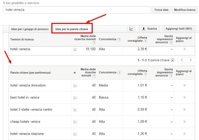 Strumento di pianificazione delle parole chiave di Google AdWords 2