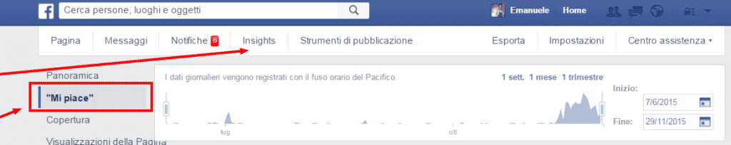 insights mi piace pagina facebook