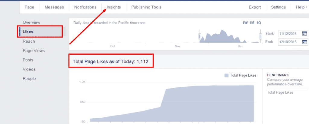 total likes facebook insights